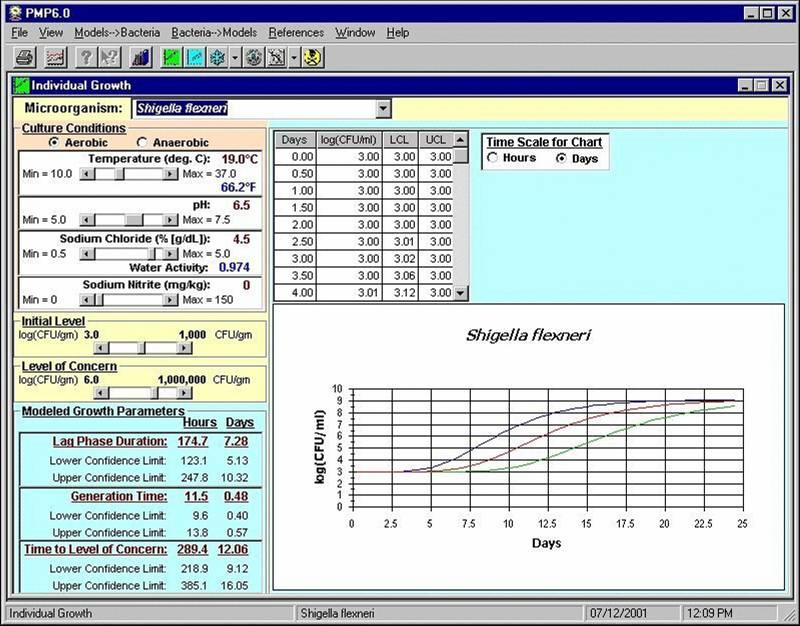Pathogen modelling program